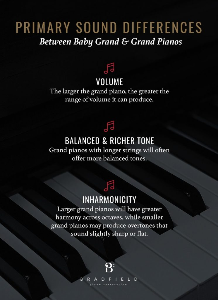 sound difference between grand and baby grand pianos
